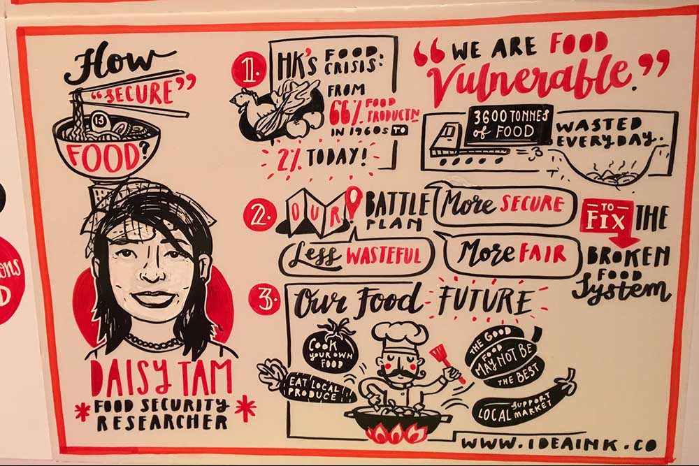 Idea Ink illustrations for TEDX Wanchai 2017